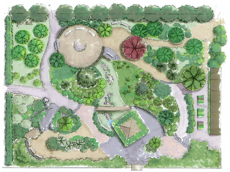 Sustainable Garden Ideas 15 sustainable gardening ideas yardyum garden plot rentals when youre thinking about getting into sustainable gardening its a good idea to incorporate resource conserving practices in your garden in order to sisterspd